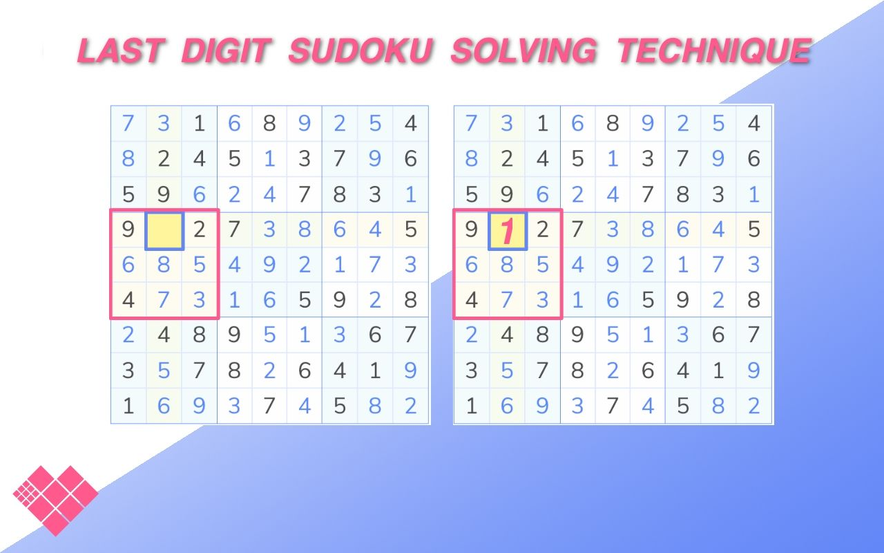 two sudoku puzzles demonstrating the last digit technique