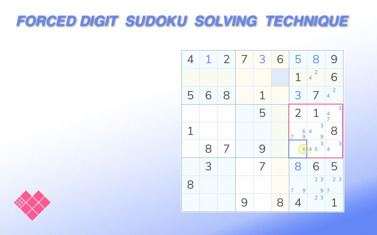 sudoku demonstrating the forced digit technique
