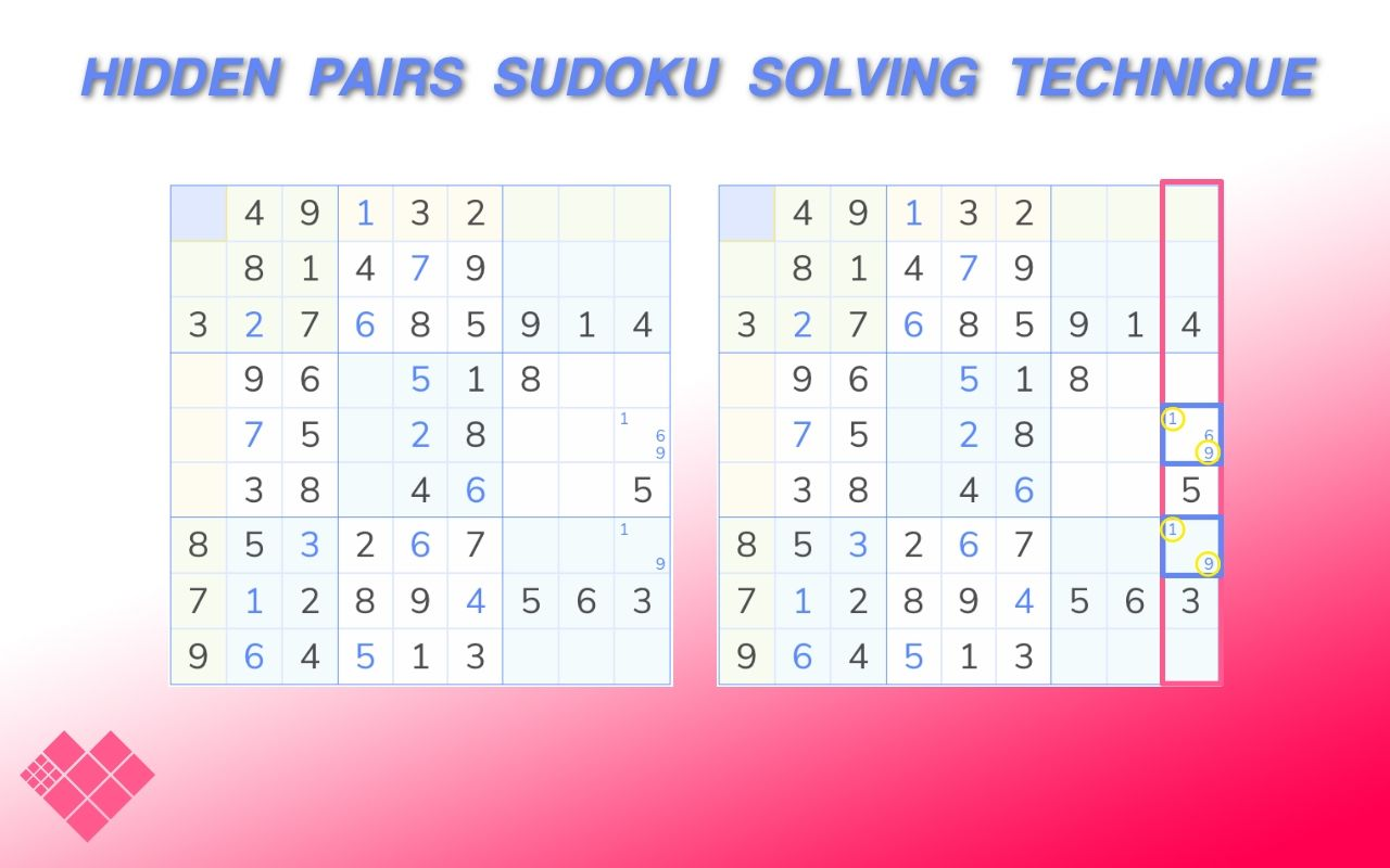 two sudoku boards demonstrating the hidden pairs technique