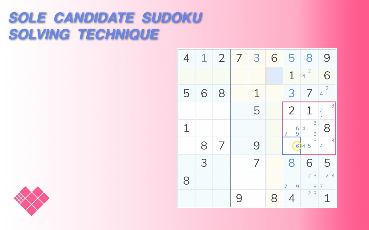 sudoku showing the sole candidate technique